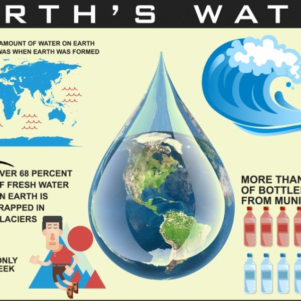 Earths_Water